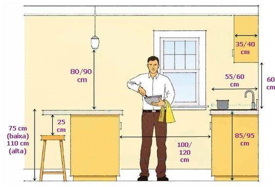 Taburetes altos para la cocina c mo elegir los adecuados for Altura barra cocina